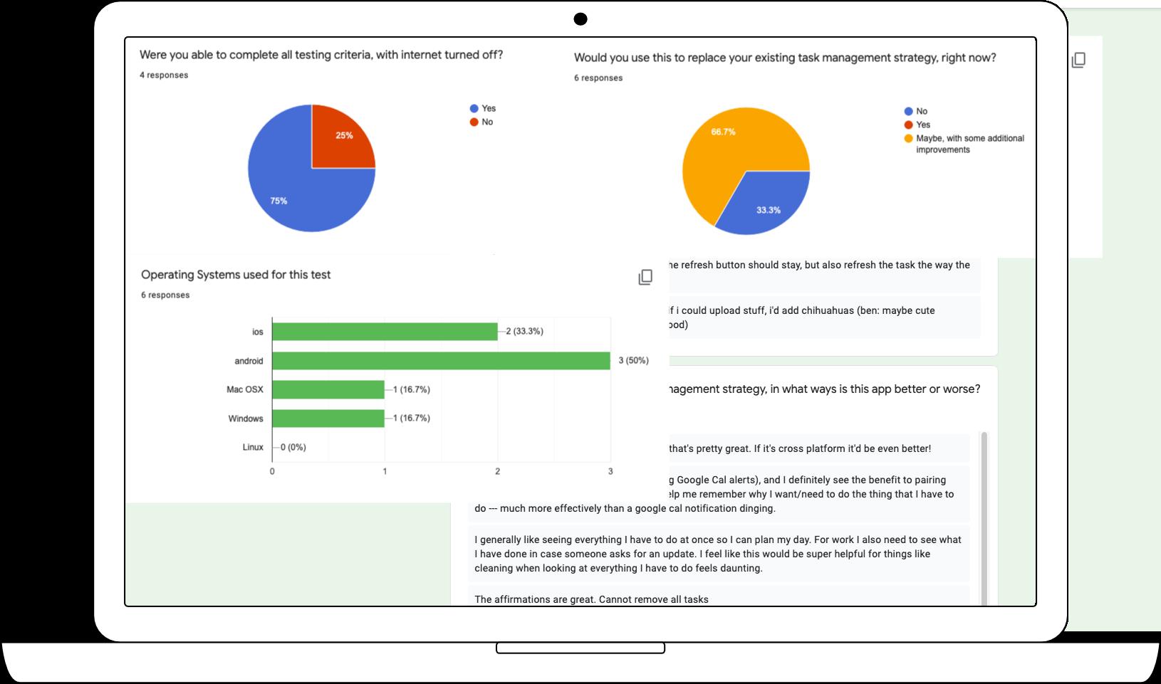 Alpha feedback from UX survey