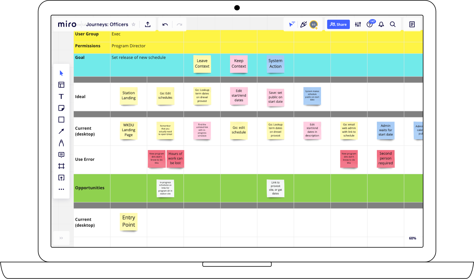 Journey map of schedule creation experience for program director